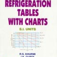 REFRIGERATION TABLES WITH CHARTS (S.I.UNITS) (pb)2007